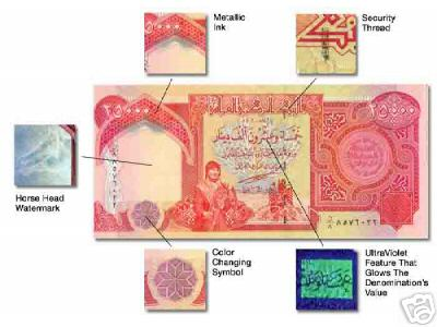 iraqidinars com dealers in iraqi dinars